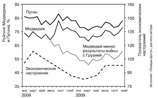 Украина в мировом экономическом кризисе реферат Древний сайт  Экономический кризис реферат экономика