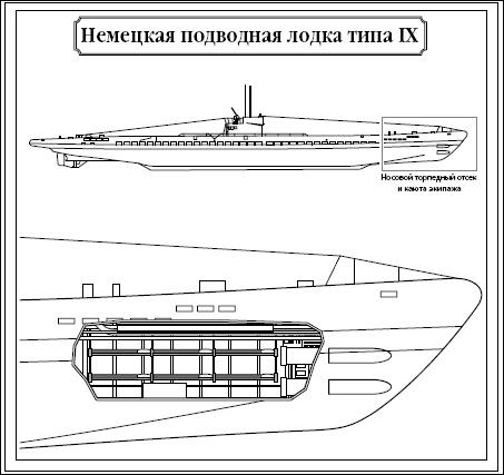 подводная лодка для гитлера
