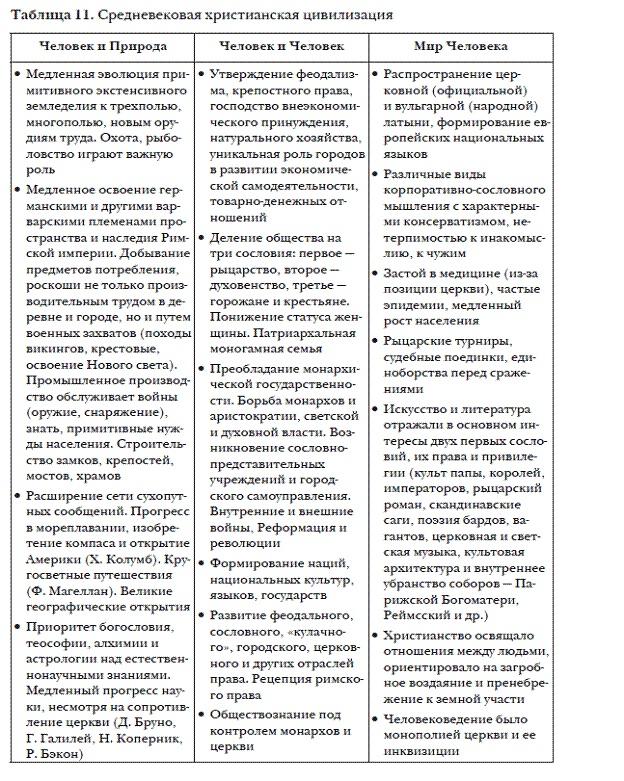 Файл:россия в годы пмвjpg