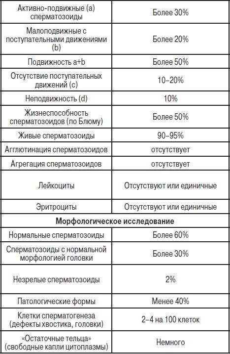 russkie-porno-roliki-sperma-vo-rtu