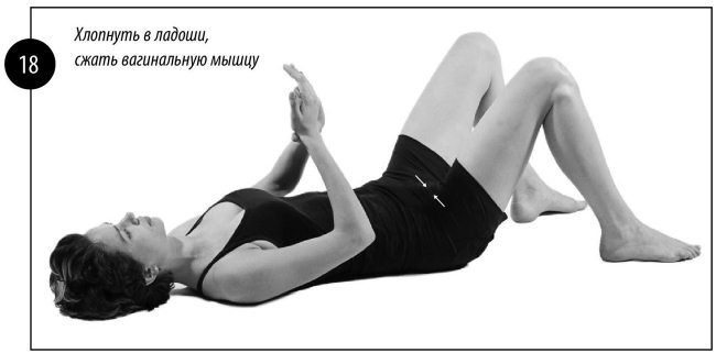 Интимная женская гимнастика что