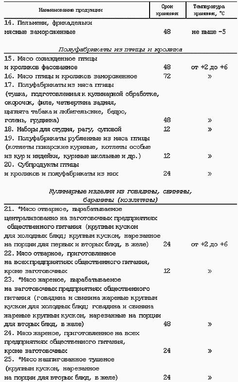 санпин 42-123-4117-86 с изменениями и дополнениями