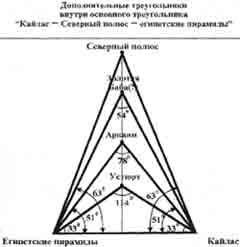 Пирамида голода своими руками схема