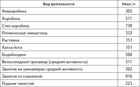 sims-kod-ubirayushiy-odeyalo-vo-vremya-seksa