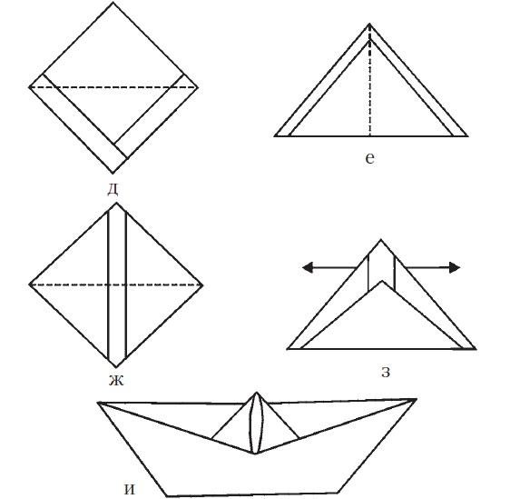 Как сделать простую лодку из бумаги