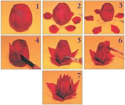 Фото как сделать цветы из свеклы