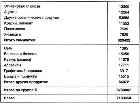 ЛЕНД-ЛИЗ СДЕЛКА ВЕКА СКАЧАТЬ БЕСПЛАТНО